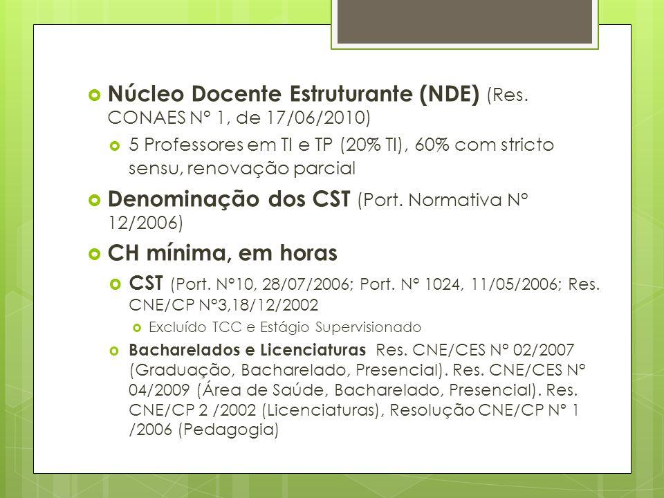 Núcleo Docente Estruturante (NDE) (Res. CONAES N° 1, de 17/06/2010) 5 Professores em TI e TP (20% TI), 60% com stricto sensu, renovação parcial Denomi