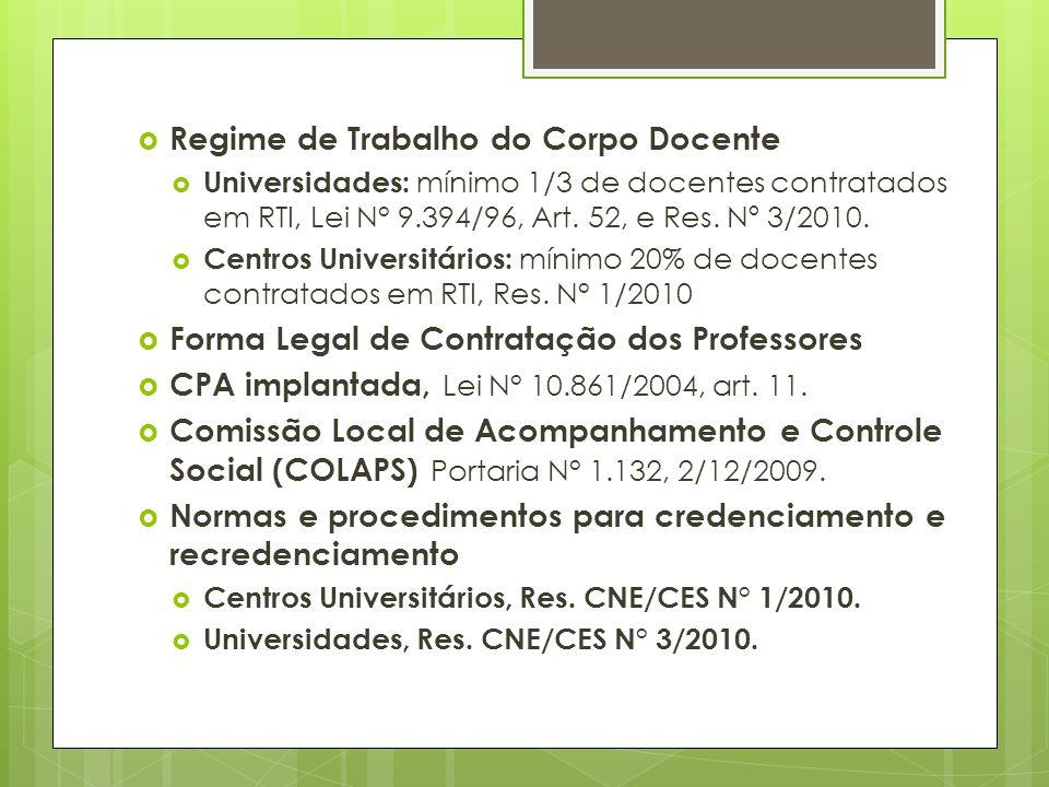 Regime de Trabalho do Corpo Docente Universidades: mínimo 1/3 de docentes contratados em RTI, Lei N° 9.394/96, Art. 52, e Res. Nº 3/2010. Centros Univ