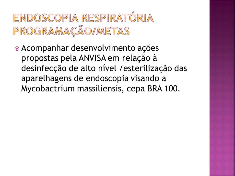 Acompanhar desenvolvimento ações propostas pela ANVISA em relação à desinfecção de alto nível /esterilização das aparelhagens de endoscopia visando a Mycobactrium massiliensis, cepa BRA 100.