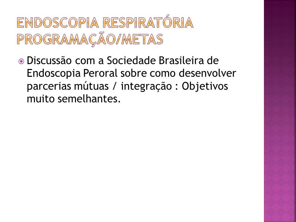 Discussão com a Sociedade Brasileira de Endoscopia Peroral sobre como desenvolver parcerias mútuas / integração : Objetivos muito semelhantes.