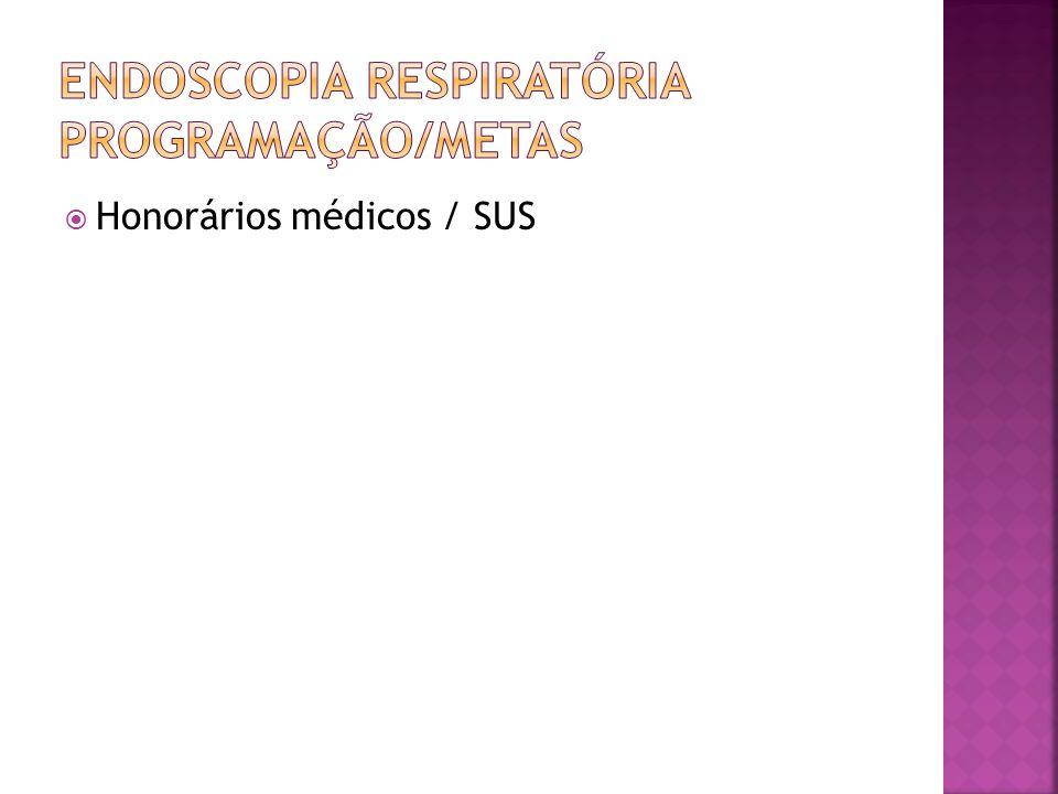 Honorários médicos / SUS