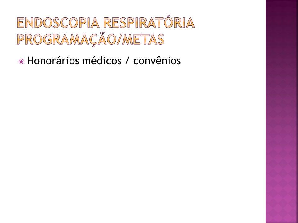 Honorários médicos / convênios