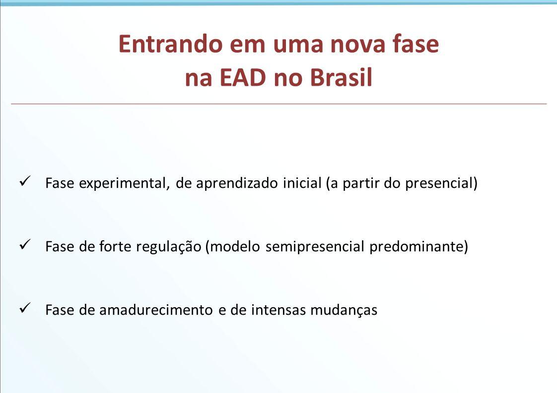 Entrando em uma nova fase na EAD no Brasil Fase experimental, de aprendizado inicial (a partir do presencial) Fase de forte regulação (modelo semipres