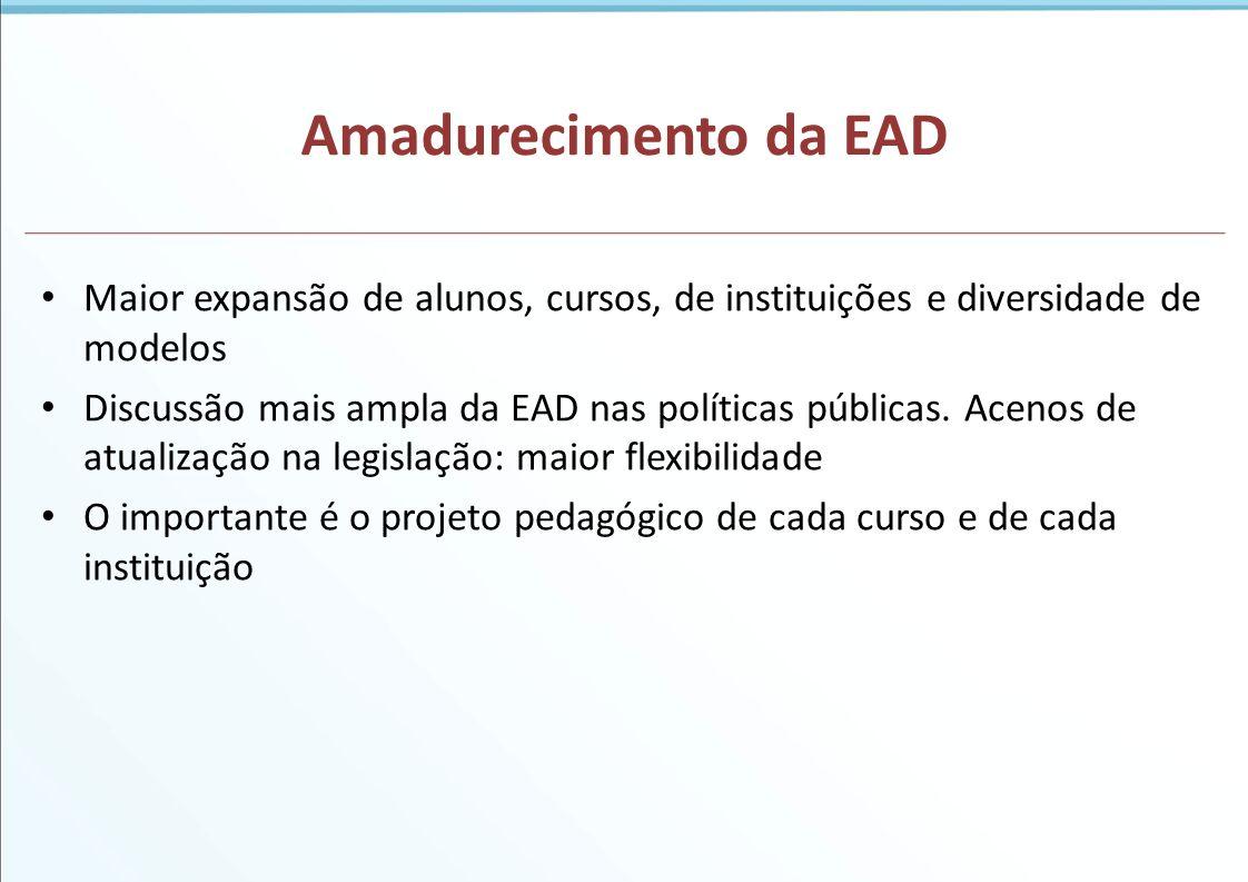 Amadurecimento da EAD Maior expansão de alunos, cursos, de instituições e diversidade de modelos Discussão mais ampla da EAD nas políticas públicas. A