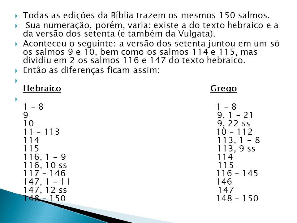 Todas as edições da Bíblia trazem os mesmos 150 salmos. Sua numeração, porém, varia: existe a do texto hebraico e a da versão dos setenta (e também da