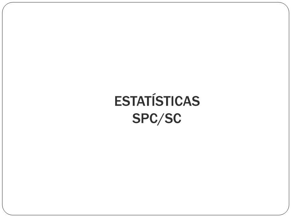 ESTATÍSTICAS SPC/SC