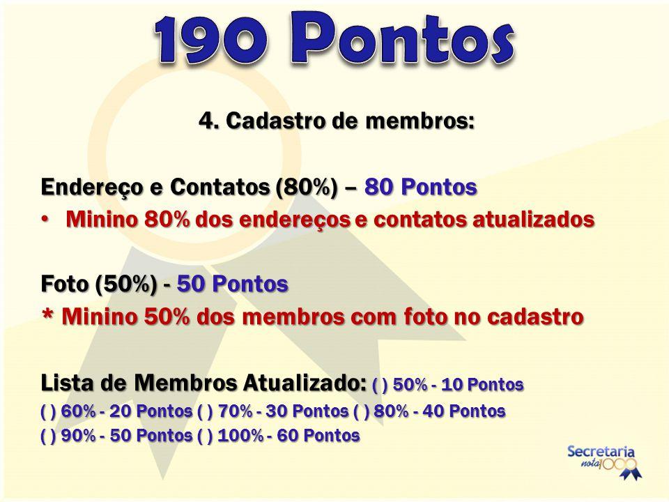 4. Cadastro de membros: Endereço e Contatos (80%) – 80 Pontos Minino 80% dos endereços e contatos atualizados Minino 80% dos endereços e contatos atua