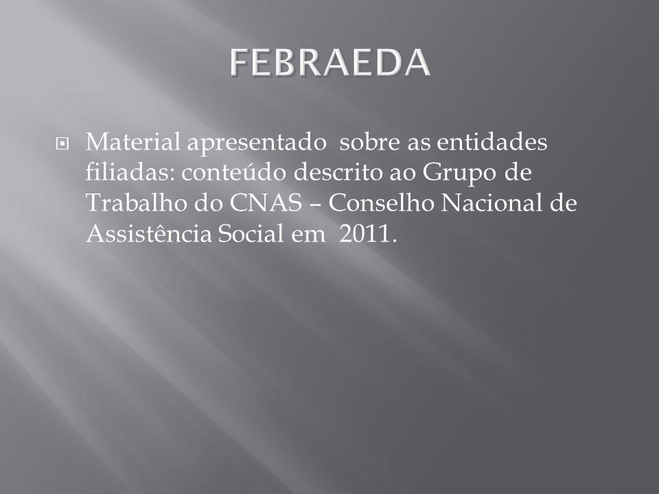 Material apresentado sobre as entidades filiadas: conteúdo descrito ao Grupo de Trabalho do CNAS – Conselho Nacional de Assistência Social em 2011.