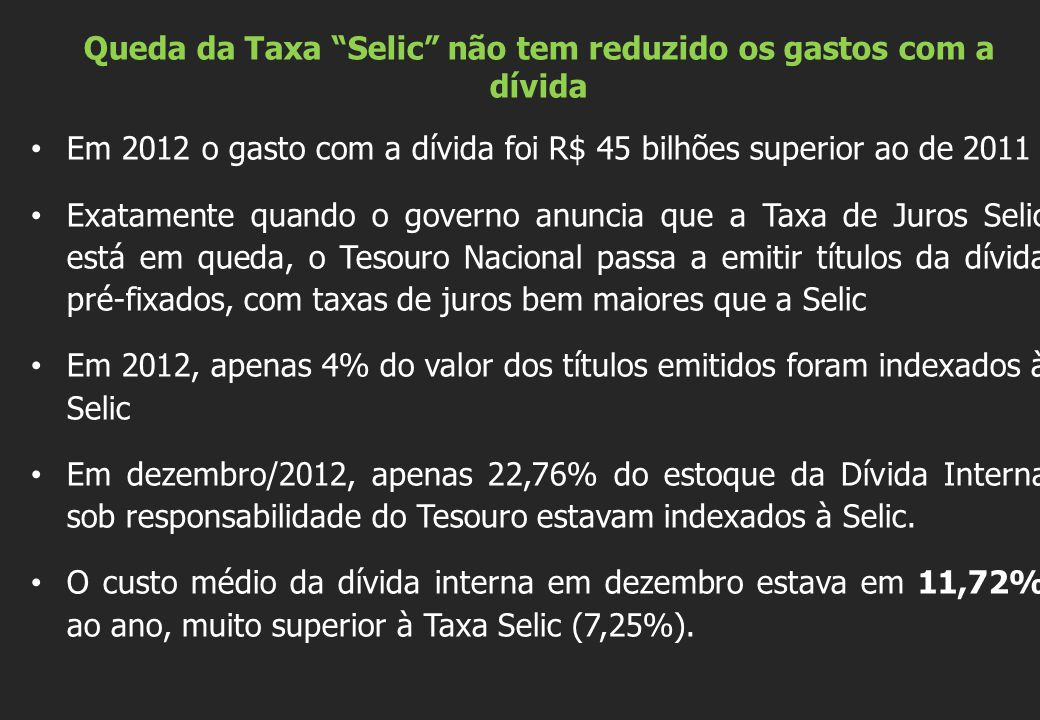 Queda da Taxa Selic não tem reduzido os gastos com a dívida Em 2012 o gasto com a dívida foi R$ 45 bilhões superior ao de 2011 Exatamente quando o gov