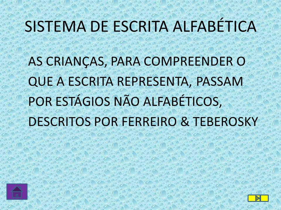 SISTEMA DE ESCRITA ALFABÉTICA AS CRIANÇAS, PARA COMPREENDER O QUE A ESCRITA REPRESENTA, PASSAM POR ESTÁGIOS NÃO ALFABÉTICOS, DESCRITOS POR FERREIRO &