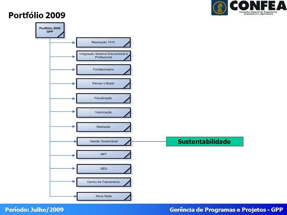 Gerência de Programas e Projetos - GPP Período: Julho/2009 Portfólio 2009 Sustentabilidade