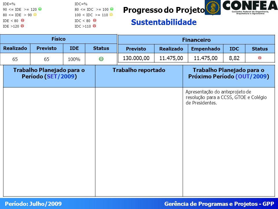 Gerência de Programas e Projetos - GPP Período: Julho/2009 Progresso do Projeto Sustentabilidade Físico RealizadoPrevistoIDEStatus 65 100% Trabalho Pl