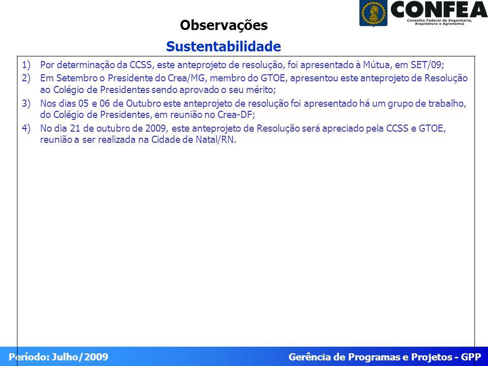 Gerência de Programas e Projetos - GPP Período: Julho/2009 1)Por determinação da CCSS, este anteprojeto de resolução, foi apresentado à Mútua, em SET/
