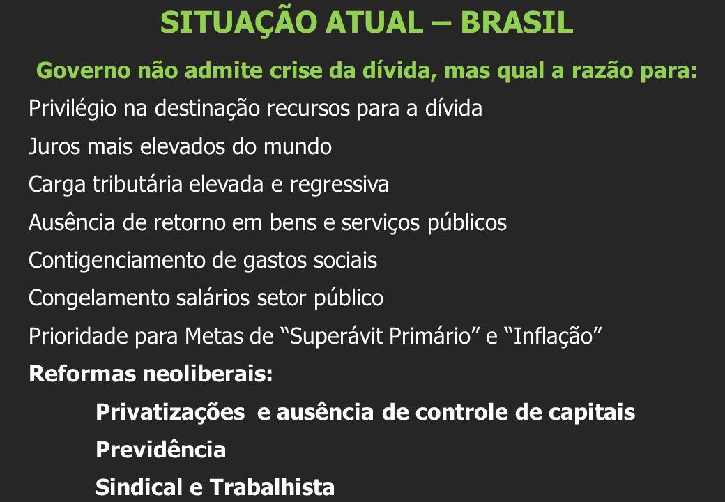SITUAÇÃO ATUAL – BRASIL Governo não admite crise da dívida, mas qual a razão para: Privilégio na destinação recursos para a dívida Juros mais elevados