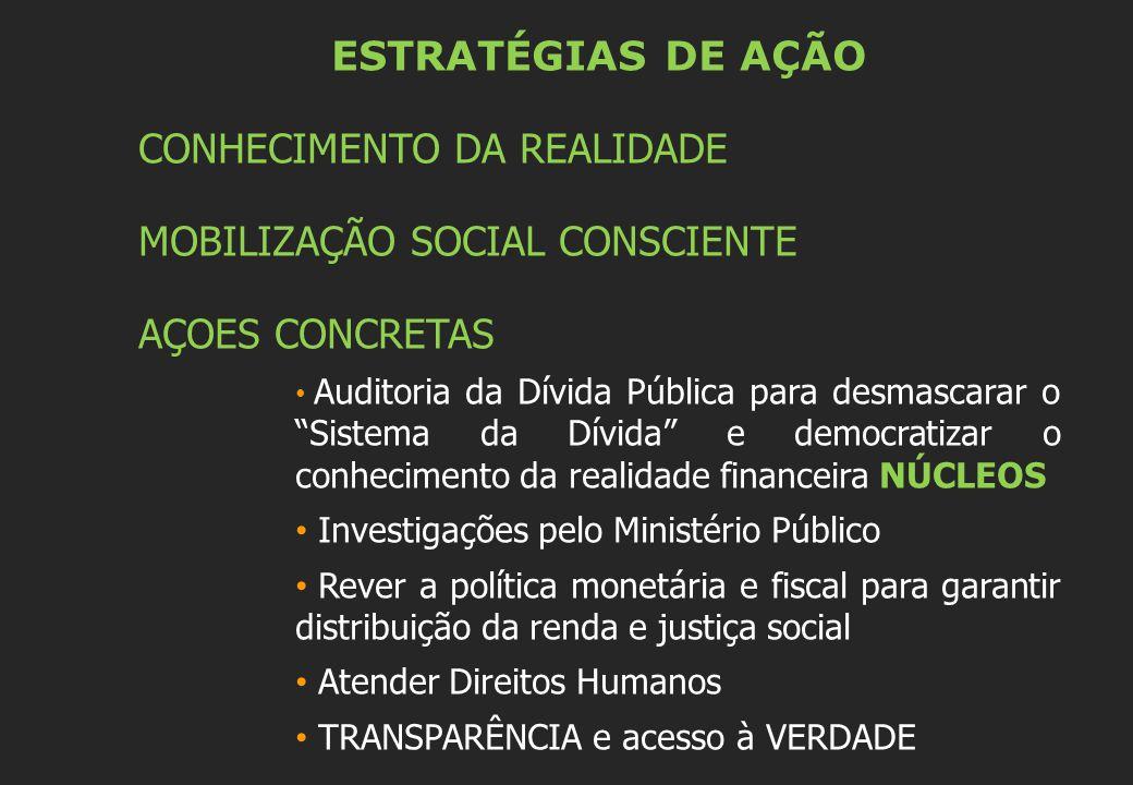 ESTRATÉGIAS DE AÇÃO CONHECIMENTO DA REALIDADE MOBILIZAÇÃO SOCIAL CONSCIENTE AÇOES CONCRETAS Auditoria da Dívida Pública para desmascarar oSistema da D