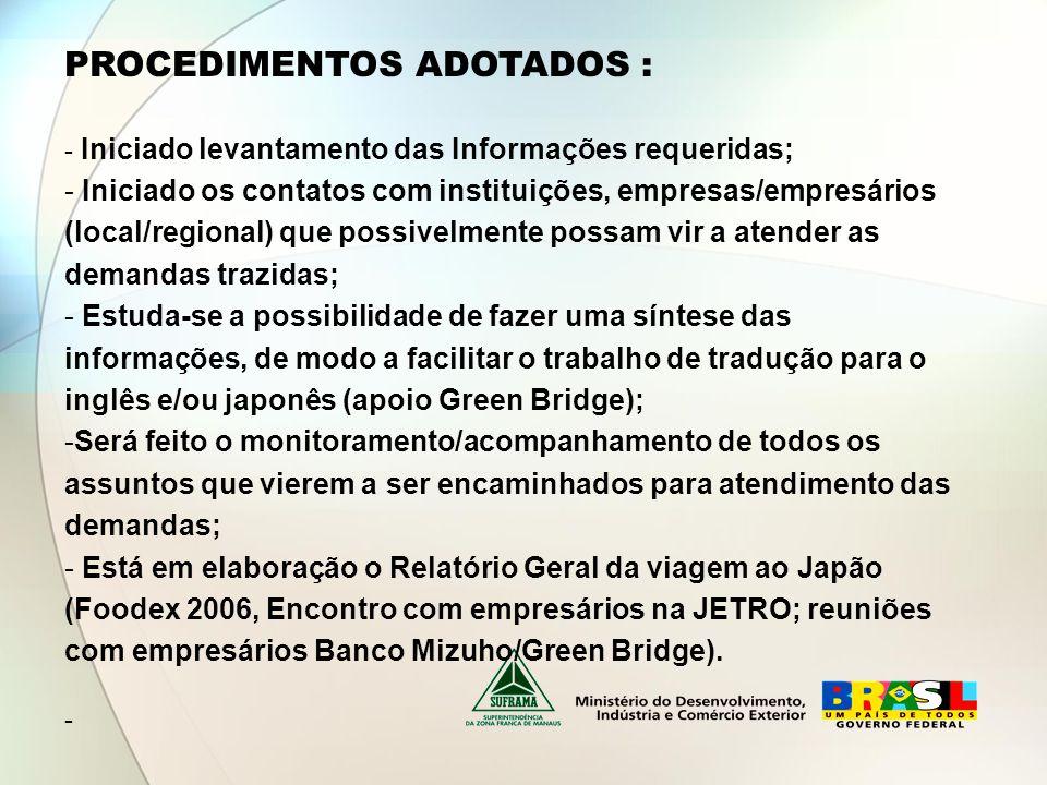 PROCEDIMENTOS ADOTADOS : - Iniciado levantamento das Informações requeridas; - Iniciado os contatos com instituições, empresas/empresários (local/regi