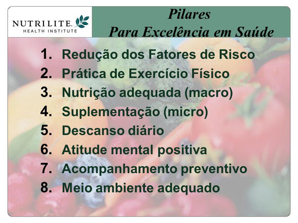 Pilares Para Excelência em Saúde 1.Redução dos Fatores de Risco 2.