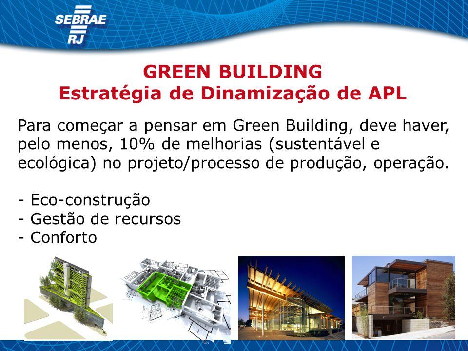 Para começar a pensar em Green Building, deve haver, pelo menos, 10% de melhorias (sustentável e ecológica) no projeto/processo de produção, operação.