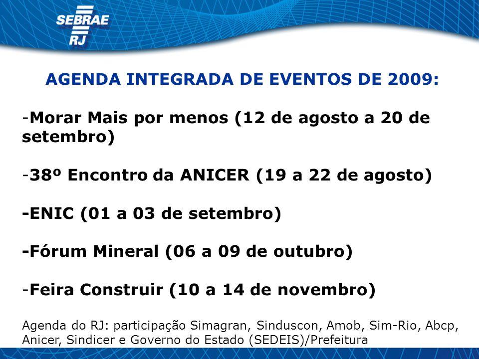 AGENDA INTEGRADA DE EVENTOS DE 2009: -Morar Mais por menos (12 de agosto a 20 de setembro) -38º Encontro da ANICER (19 a 22 de agosto) -ENIC (01 a 03 de setembro) -Fórum Mineral (06 a 09 de outubro) -Feira Construir (10 a 14 de novembro) Agenda do RJ: participação Simagran, Sinduscon, Amob, Sim-Rio, Abcp, Anicer, Sindicer e Governo do Estado (SEDEIS)/Prefeitura
