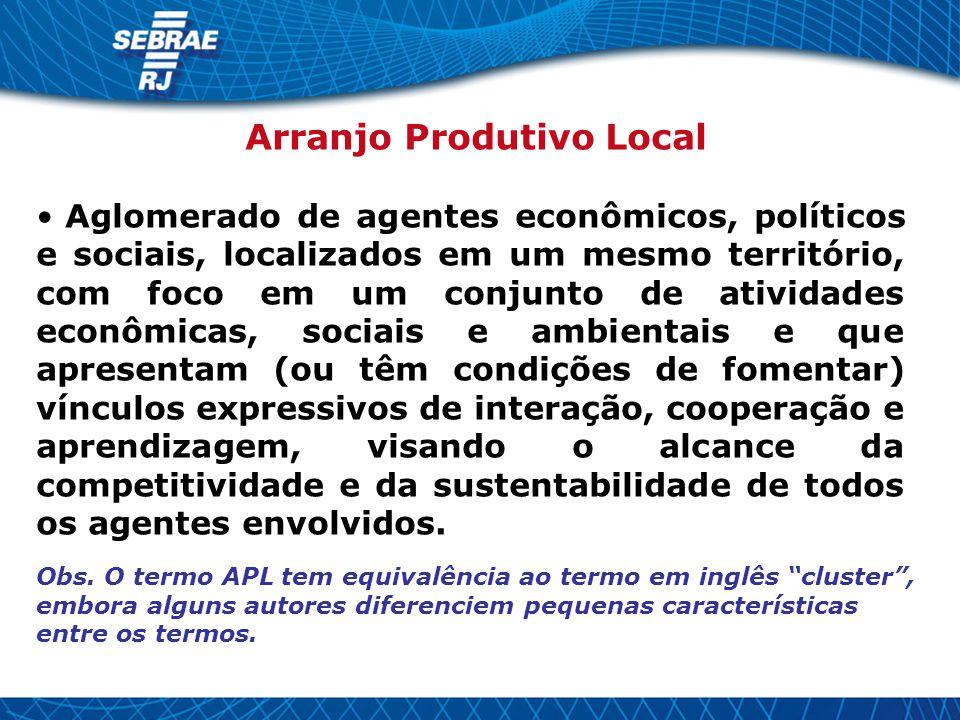 Arranjo Produtivo Local Aglomerado de agentes econômicos, políticos e sociais, localizados em um mesmo território, com foco em um conjunto de atividad