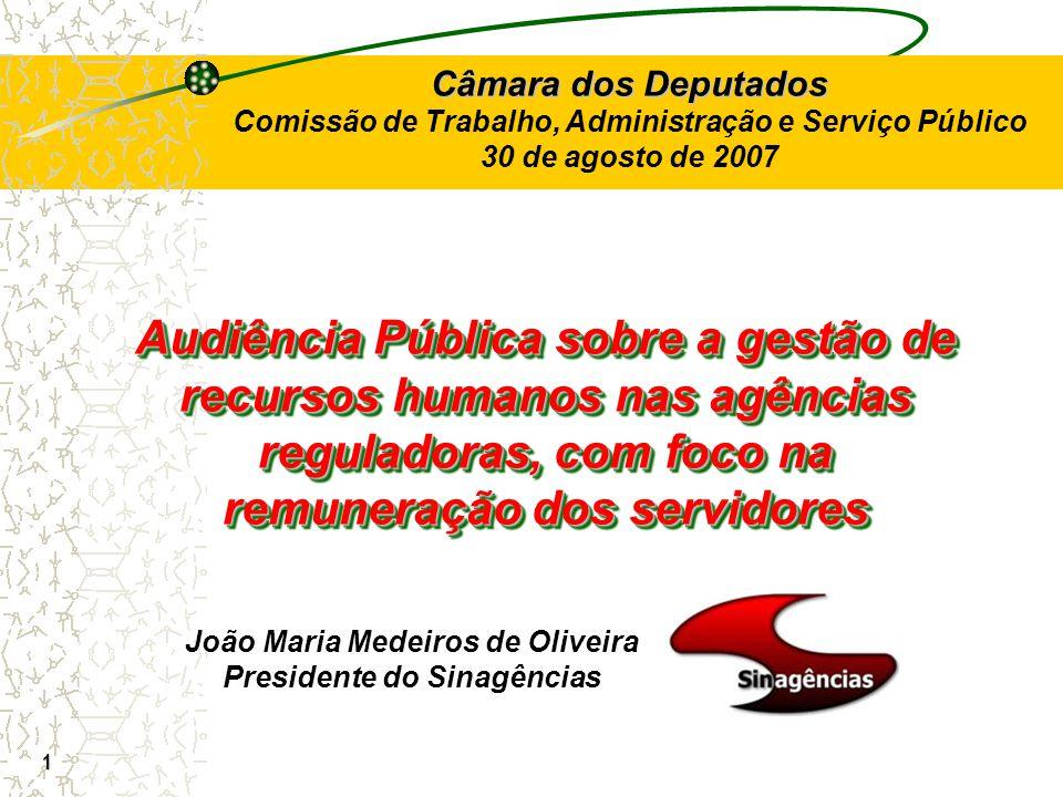 1 Câmara dos Deputados Câmara dos Deputados Comissão de Trabalho, Administração e Serviço Público 30 de agosto de 2007 Audiência Pública sobre a gestã