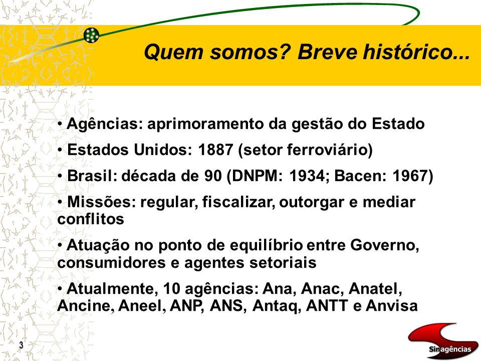 3 Quem somos? Breve histórico... Agências: aprimoramento da gestão do Estado Estados Unidos: 1887 (setor ferroviário) Brasil: década de 90 (DNPM: 1934