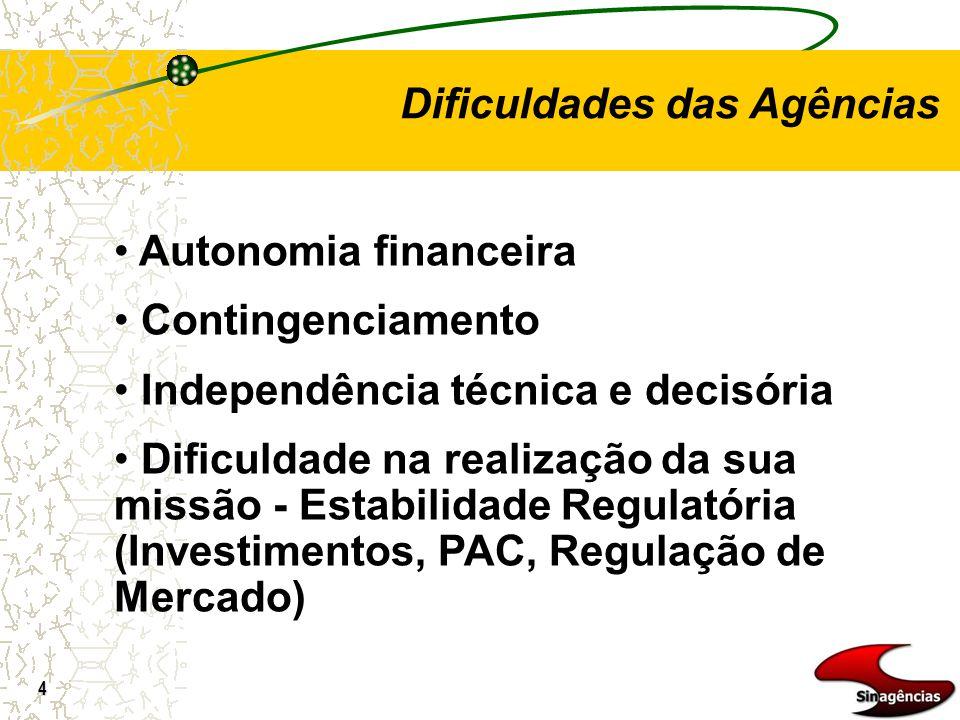 4 Dificuldades das Agências Autonomia financeira Contingenciamento Independência técnica e decisória Dificuldade na realização da sua missão - Estabil