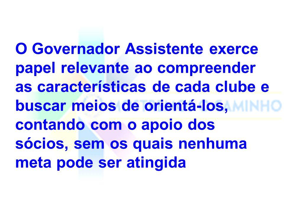 RECURSOS DO DISTRITO GOVERNADORGOVERNADOR ELEITO GOVERNADOR INDICADO COMISSÕES DISTRITAISINSTRUTOR DISTRITAL OUTROS GOVERNADORES ASSISTENTES EX-LÍDERES DISTRITAIS CARTA MENSAL DO GOVERNADOR GUIA DISTRITALWEBSITE DO DISTRITO Você é um dos principais recursos do distrito aos clubes, mas existem outros