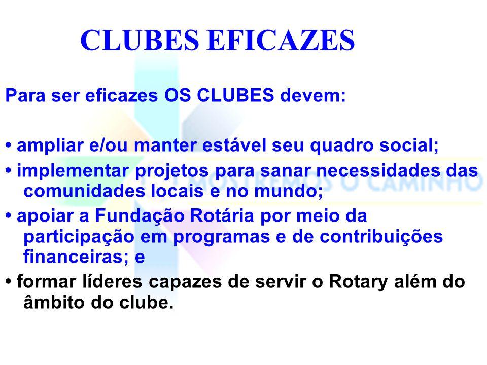 Funções Específicas Visitas aos Clubes Relatórios das Visitas aos Clubes Incentivar a realização de Reuniões Inter- Clubes Ajudar na preparação da Visita Oficial do Governador Ajudar na Formação de Novos Clubes
