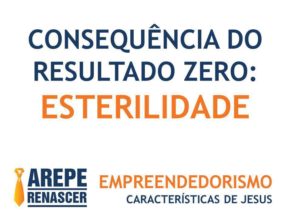 EMPREENDEDORISMO CARACTERÍSTICAS DE JESUS CONSEQUÊNCIA DO RESULTADO ZERO: ESTERILIDADE