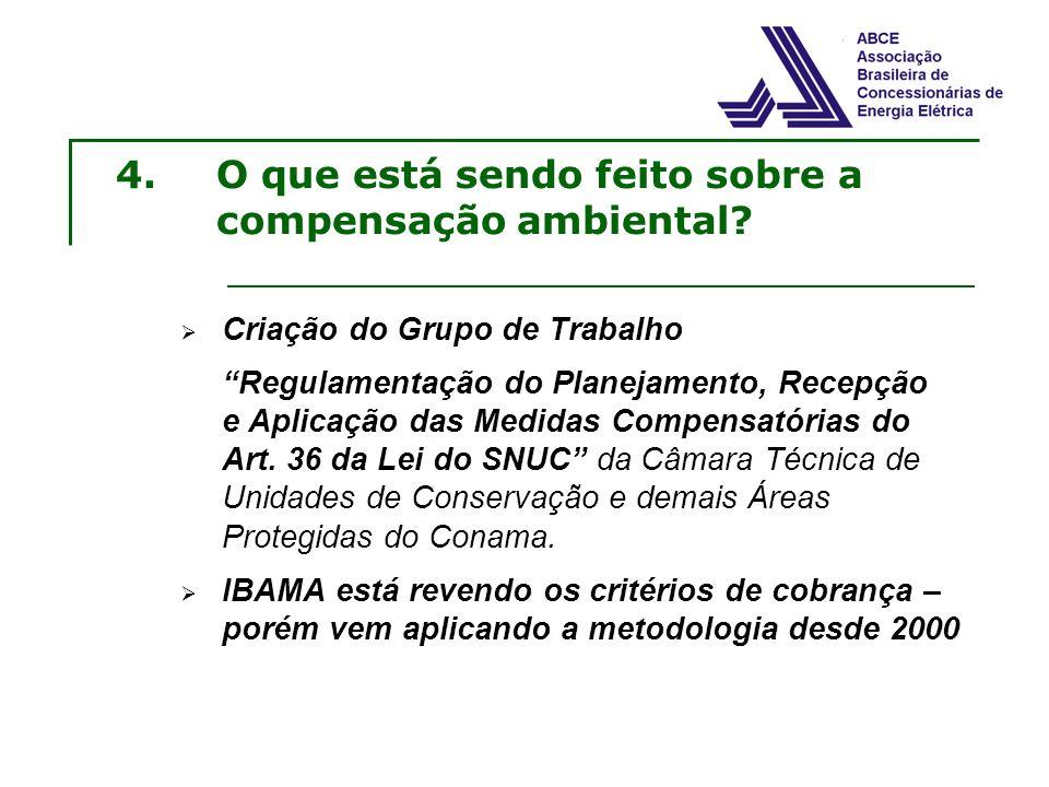 4.O que está sendo feito sobre a compensação ambiental? Criação do Grupo de Trabalho Regulamentação do Planejamento, Recepção e Aplicação das Medidas