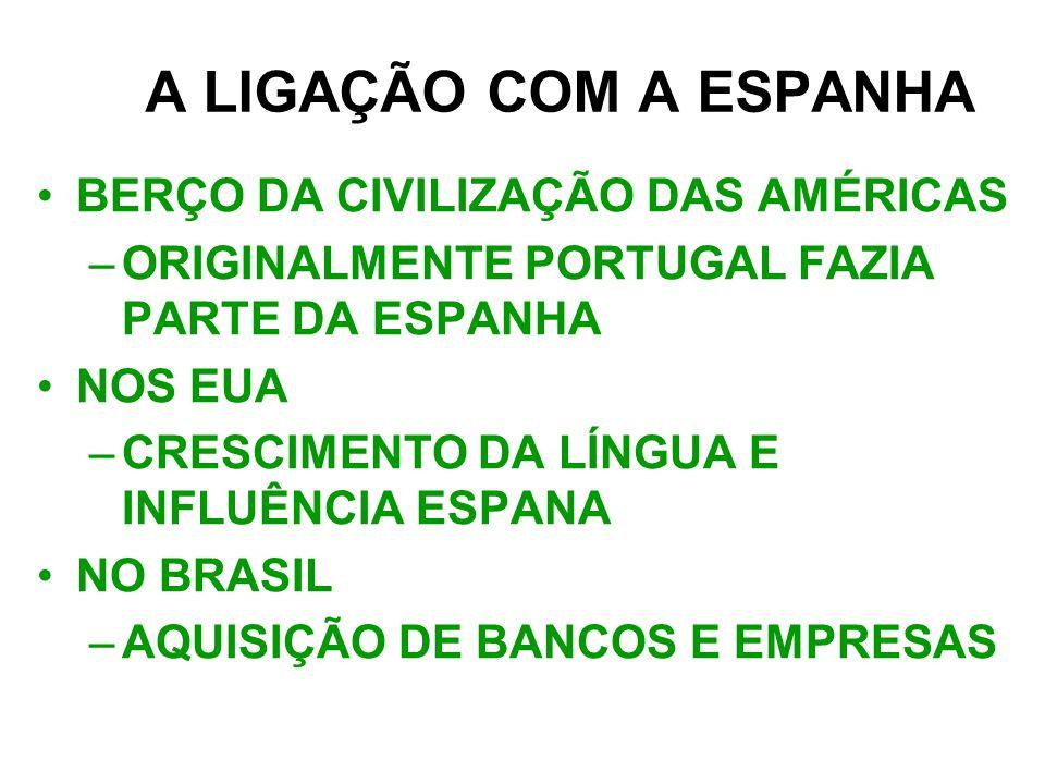 A LIGAÇÃO COM A ESPANHA BERÇO DA CIVILIZAÇÃO DAS AMÉRICAS –O–ORIGINALMENTE PORTUGAL FAZIA PARTE DA ESPANHA NOS EUA –C–CRESCIMENTO DA LÍNGUA E INFLUÊNCIA ESPANA NO BRASIL –A–AQUISIÇÃO DE BANCOS E EMPRESAS