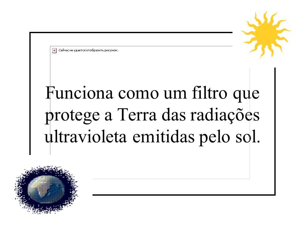 Funciona como um filtro que protege a Terra das radiações ultravioleta emitidas pelo sol.