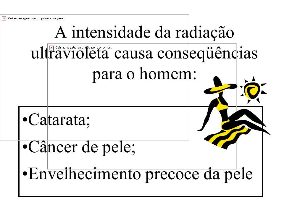 A intensidade da radiação ultravioleta causa conseqüências para o homem: Catarata; Câncer de pele; Envelhecimento precoce da pele