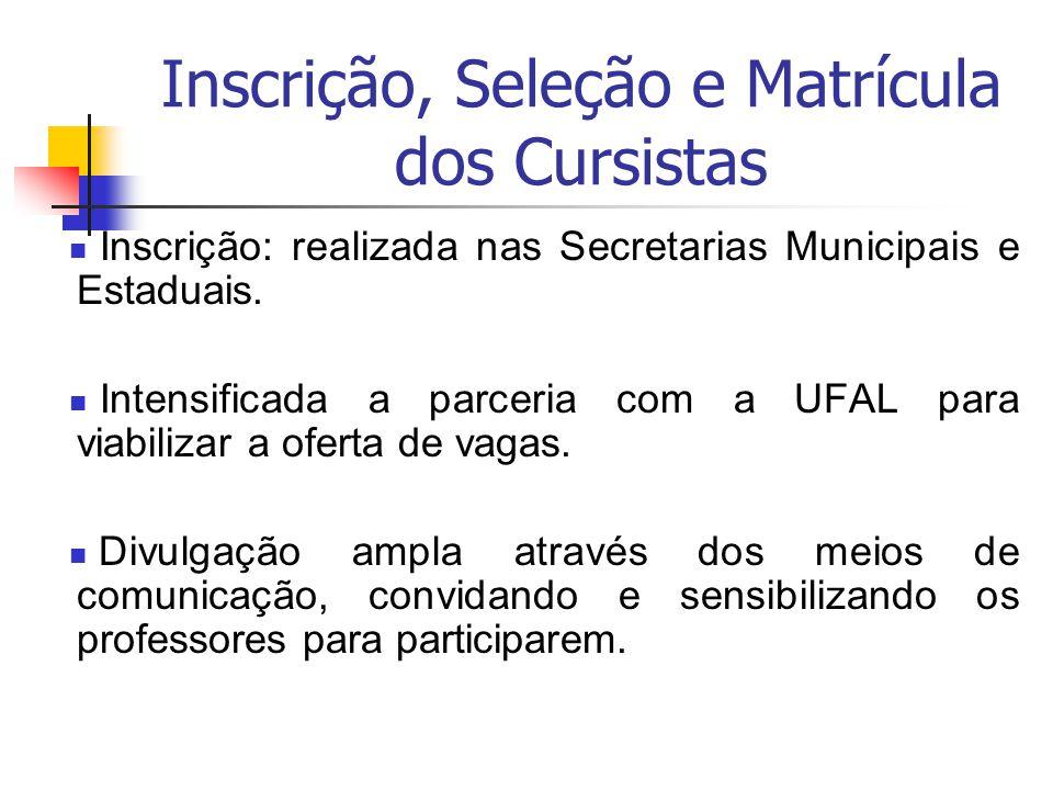 Inscrição, Seleção e Matrícula dos Cursistas Inscrição: realizada nas Secretarias Municipais e Estaduais. Intensificada a parceria com a UFAL para via