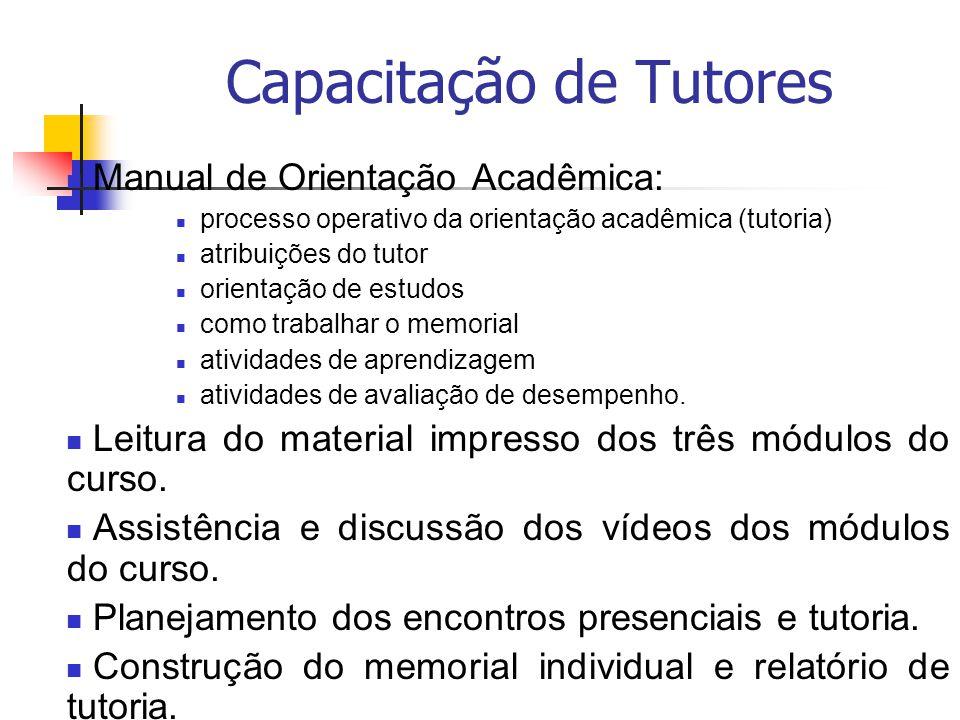 Capacitação de Tutores Manual de Orientação Acadêmica: processo operativo da orientação acadêmica (tutoria) atribuições do tutor orientação de estudos