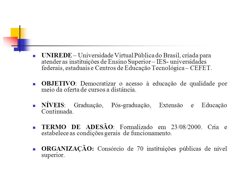 UNIREDE – Universidade Virtual Pública do Brasil, criada para atender as instituições de Ensino Superior – IES- universidades federais, estaduais e Ce
