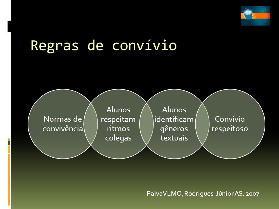 Regras de convívio Normas de convivência Alunos respeitam ritmos colegas Alunos identificam gêneros textuais Convívio respeitoso PaivaVLMO, Rodrigues-