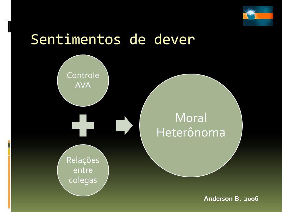 Sentimentos de dever Controle AVA Relações entre colegas Moral Heterônoma Anderson B. 2006
