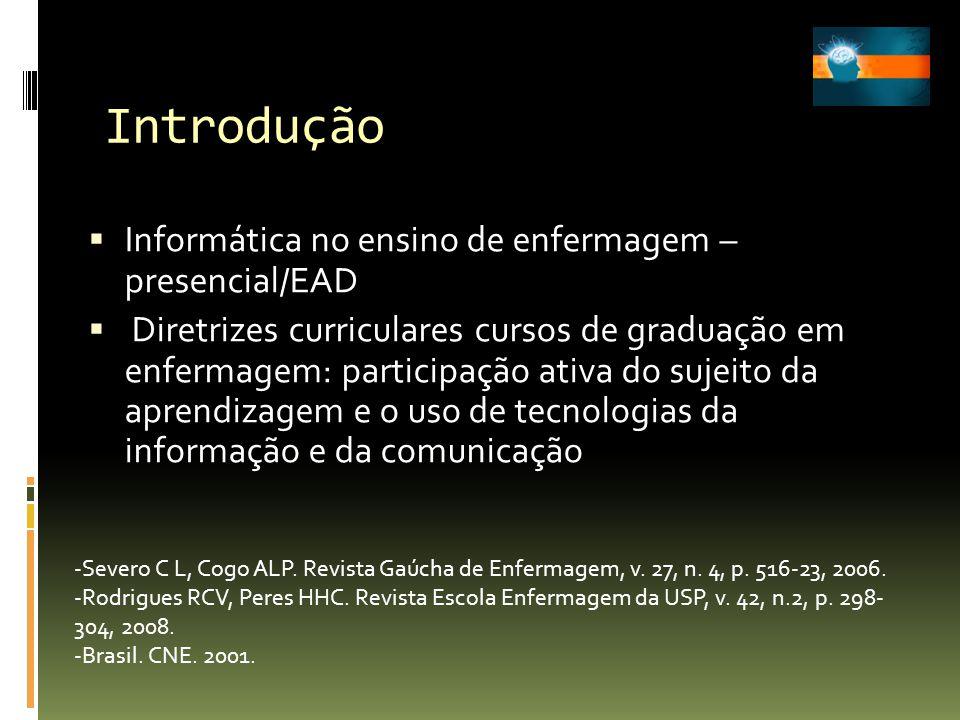 Introdução Poucas atividades EAD em enfermagem no Brasil Cursos EAD enfermagem podem explorar pedagogias ativas Interação AVA- favorece propostas construtivistas-interacionista