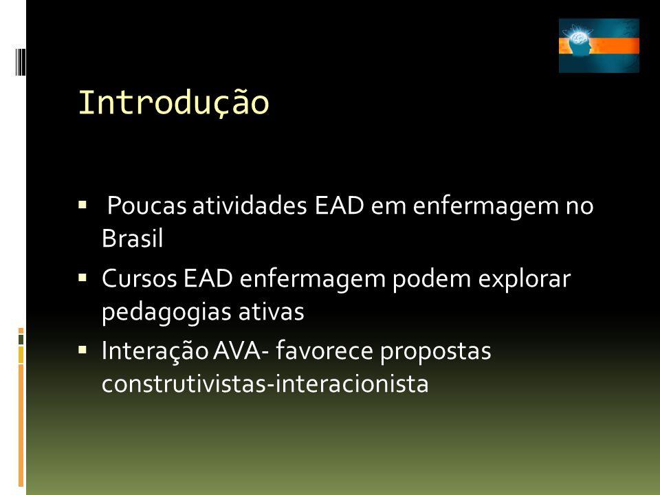 Introdução Poucas atividades EAD em enfermagem no Brasil Cursos EAD enfermagem podem explorar pedagogias ativas Interação AVA- favorece propostas cons