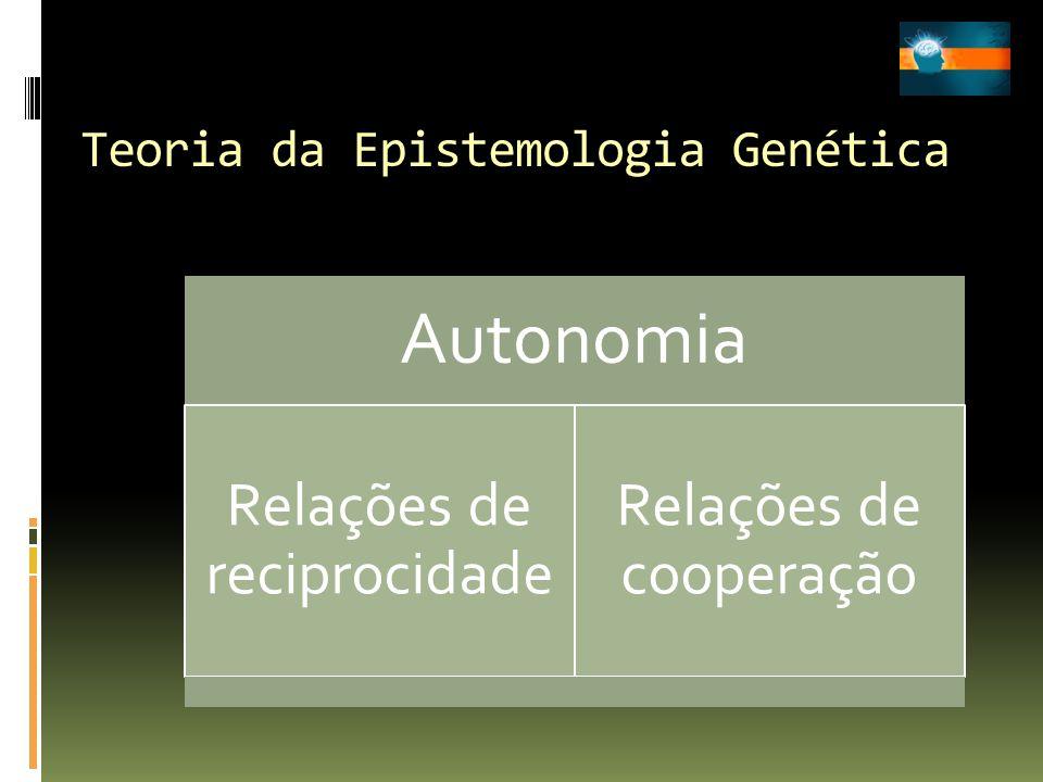 Teoria da Epistemologia Genética Autonomia Relações de reciprocidade Relações de cooperação