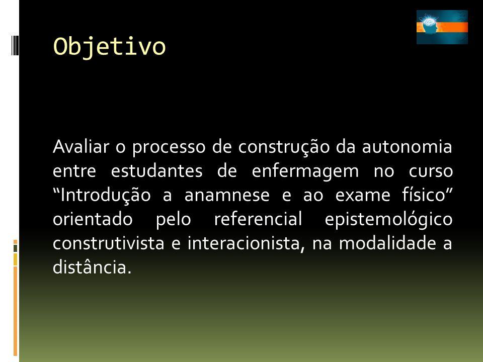 Regras de convívio Normas de convivência Alunos respeitam ritmos colegas Alunos identificam gêneros textuais Convívio respeitoso PaivaVLMO, Rodrigues-Júnior AS.