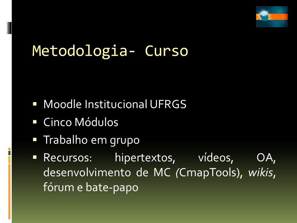 Metodologia- Curso Moodle Institucional UFRGS Cinco Módulos Trabalho em grupo Recursos: hipertextos, vídeos, OA, desenvolvimento de MC (CmapTools), wi