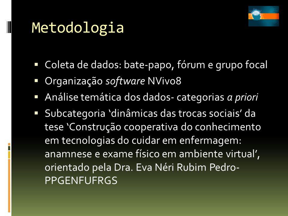 Metodologia Coleta de dados: bate-papo, fórum e grupo focal Organização software NVivo8 Análise temática dos dados- categorias a priori Subcategoria d
