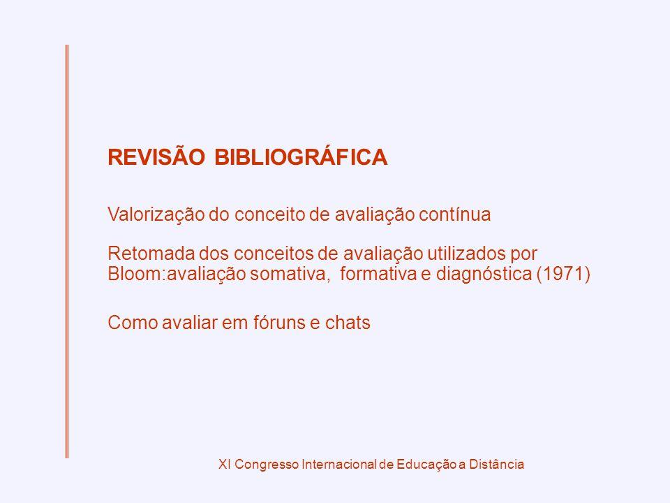 XI Congresso Internacional de Educação a Distância REVISÃO BIBLIOGRÁFICA Valorização do conceito de avaliação contínua Retomada dos conceitos de avaliação utilizados por Bloom:avaliação somativa, formativa e diagnóstica (1971) Como avaliar em fóruns e chats