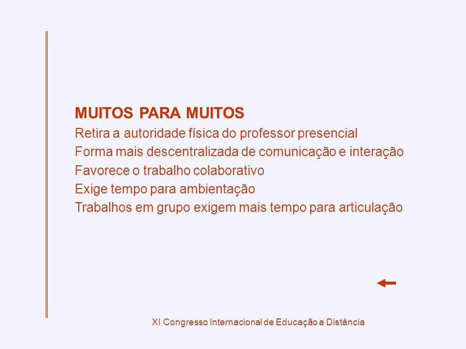 XI Congresso Internacional de Educação a Distância MUITOS PARA MUITOS Retira a autoridade física do professor presencial Forma mais descentralizada de
