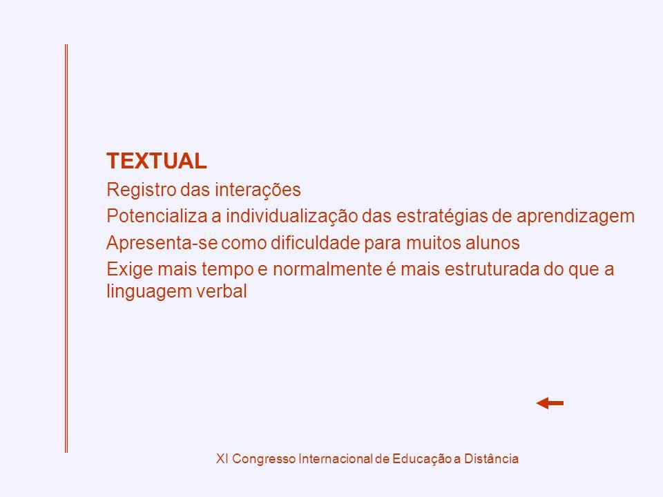 XI Congresso Internacional de Educação a Distância TEXTUAL Registro das interações Potencializa a individualização das estratégias de aprendizagem Apresenta-se como dificuldade para muitos alunos Exige mais tempo e normalmente é mais estruturada do que a linguagem verbal