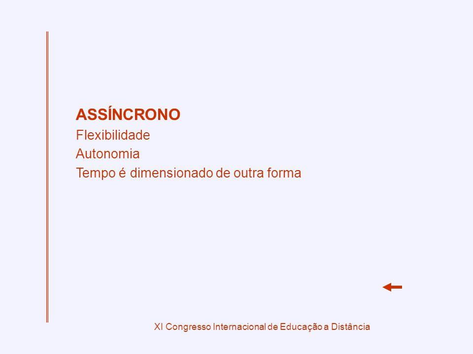 XI Congresso Internacional de Educação a Distância ASSÍNCRONO Flexibilidade Autonomia Tempo é dimensionado de outra forma