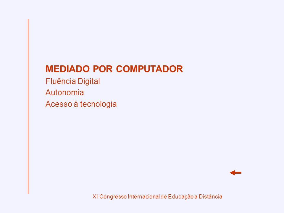 XI Congresso Internacional de Educação a Distância MEDIADO POR COMPUTADOR Fluência Digital Autonomia Acesso à tecnologia